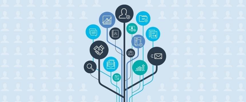 Logiciel CRM : essentiel pour le focus sur les clients