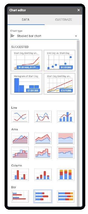 Excel diagramme de Gantt 5